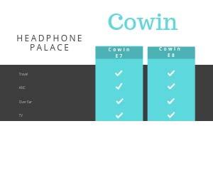 Cowin E7 vs Cowin E8